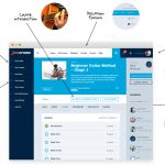 Social Network for Guitarists